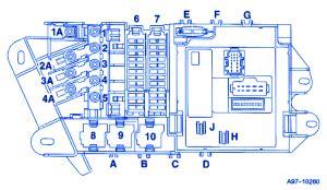 audi   fuse boxblock circuit breaker diagram carfusebox