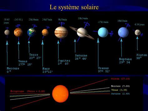 le solaire le syst 232 me solaire composantes mouvements et phases dynamique ppt t 233 l 233 charger