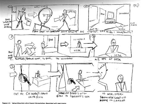 membuat storyboard do authors use storyboards to plan their novels
