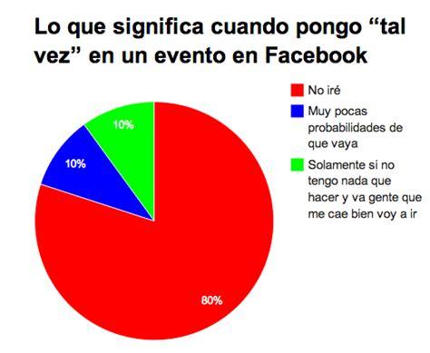 que se ignifica pattern en español que significa creditos en facebook prestamos en bbva uruguay
