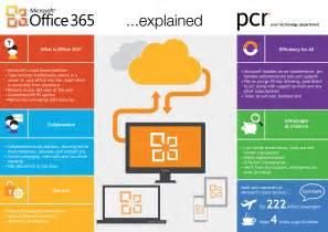how office 365 can benefit your business pcr