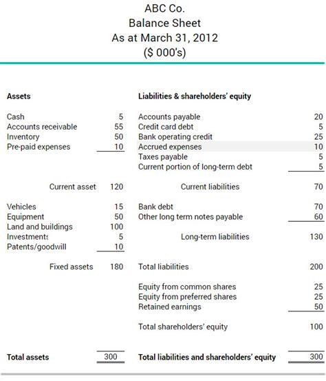 what are accrued expenses bdc ca