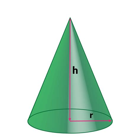 Es Cone 3d shapes cone www pixshark images galleries with
