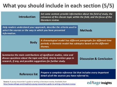 literature review methodology section methods section of a literature review