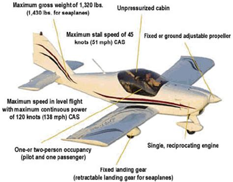 about the aircraft eaa