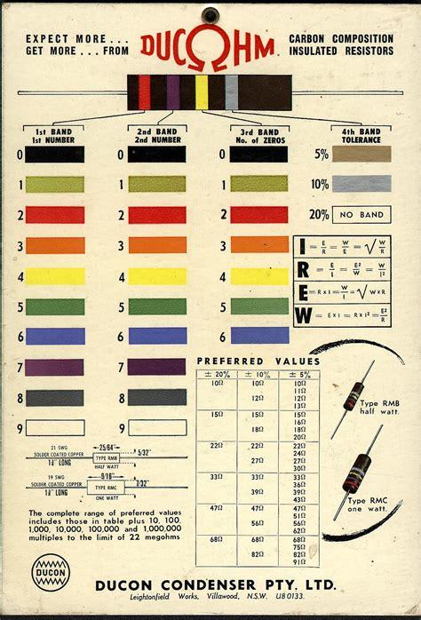resistor color code navy resistor color code navy 28 images mil spec resistor data zikri belajar electronic resistor