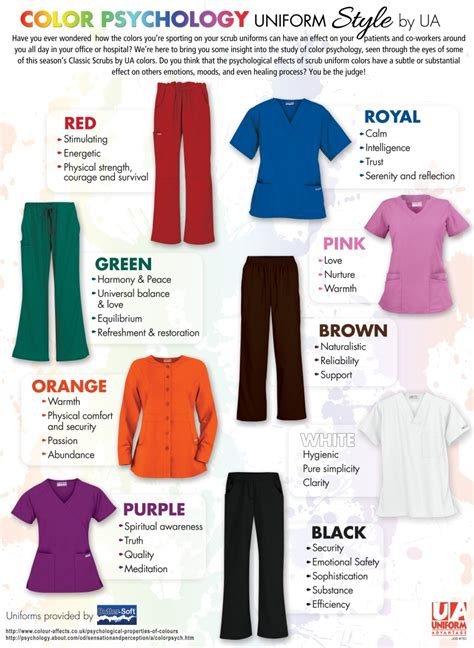 scrubs colors the nursing site color psychology what color
