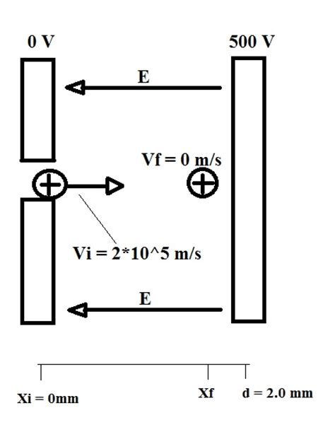 a parallel plate capacitor of capacitance 6 0 a parallel plate capacitor is constructed of two c chegg
