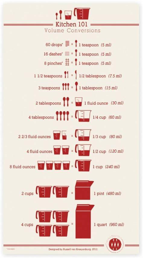 Kitchen Weight Measurements Best 25 Kitchen Conversion Chart Ideas On How