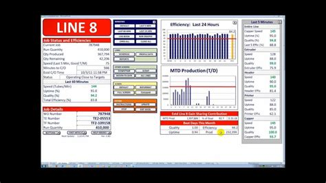 Machine Downtime Tracking Template Natural Buff Dog Downtime Tracker Excel Template