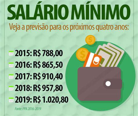 salario de um pedagogo 2016 admin author at s 225 lario minimo p 225 gina 2 de 3
