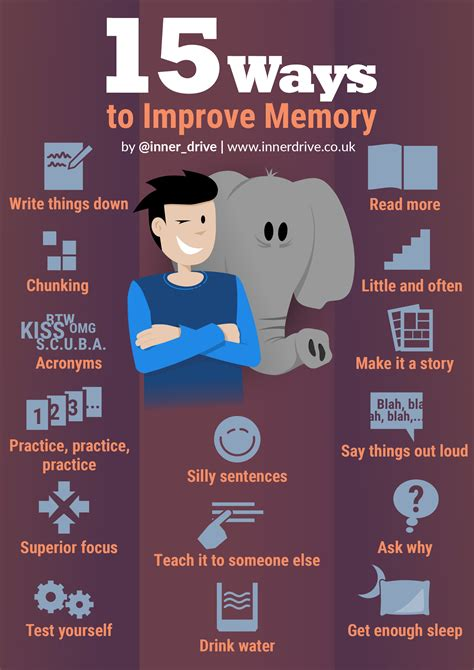 memory how to develop and use it classic reprint books innerdrive student workshops resources