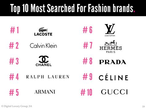top luxury designer brands top 10 clothing and fashion brands models picture
