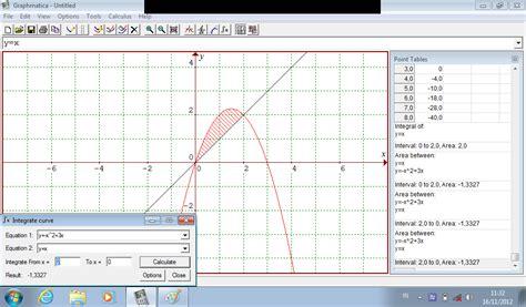 cara membuat jurnal matematika jurnal matematika pertidaksamaan linear dengan graphmatica