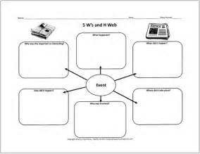 Free graphic organizers for planning and writing