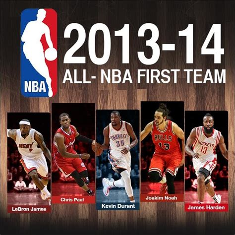 who was the first in the nba to rock cornrows page 2 all nba first second third teams announced including