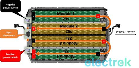 tesla model 3 exclusive look at tesla s new battery