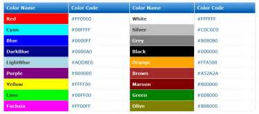website color codes tutorial top 10 steps to create your own html website