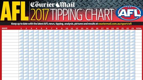 afl footy card template afl tipping chart 2017 the courier mail