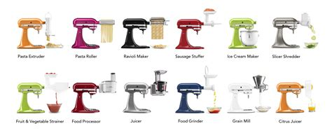 Kitchenaid: What Are The Kitchenaid Attachments For