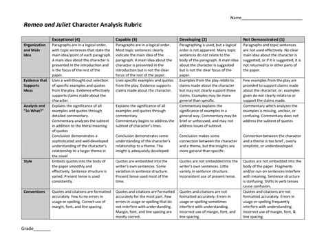 themes in romeo and juliet graphic organizer worksheet romeo and juliet worksheet grass fedjp
