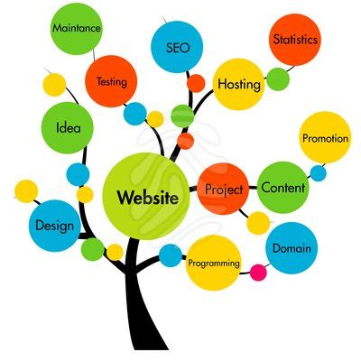 free clipart website website clip free clipart panda free clipart images