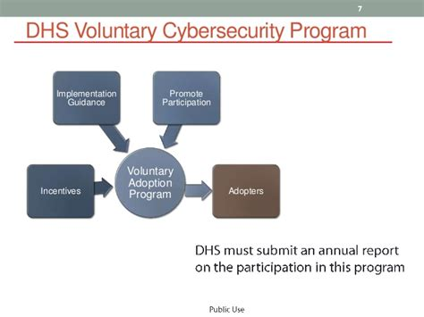 dhs section 8 southern risk council cybersecurity update 10 9 13