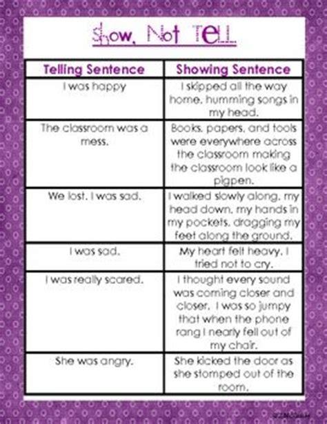 research paper sentence starters narrative essay sentence starters