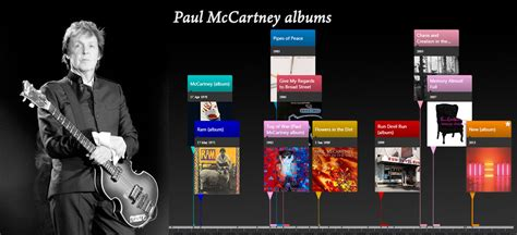 amazoncom all the best paul mccartney music 2015 personal blog 10 timelines of albums by the top selling bands of all