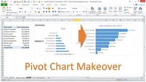 pivot chart formatting makeover in excel 2010