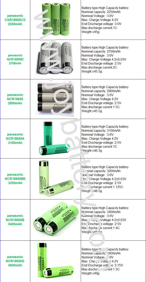 Quality 18650 Brand Mr Henry 3 7v Baterai The Energy panasonic 3 7v ncr18650 3100mah 18650 li ion battery charger