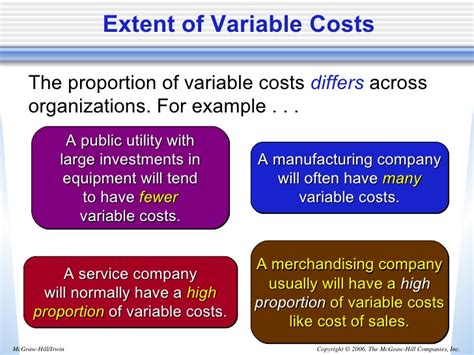 pattern of cost of goods sold managerial accounting by g norren chap005