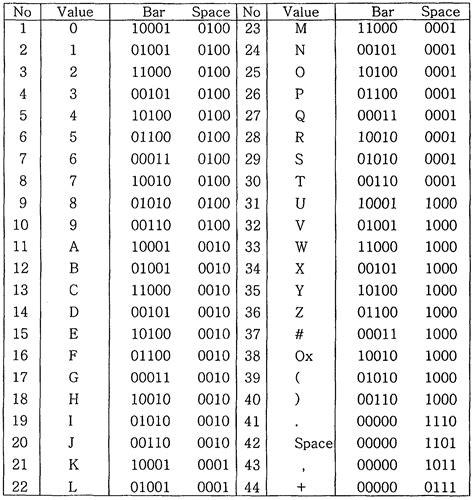 wiring color code chart zen diagram wiring diagram