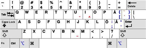 keyboard layout yosemite the swerty keyboard layout