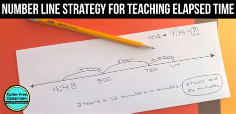 Elapsed Time Activities Amp The Number Line Strategy