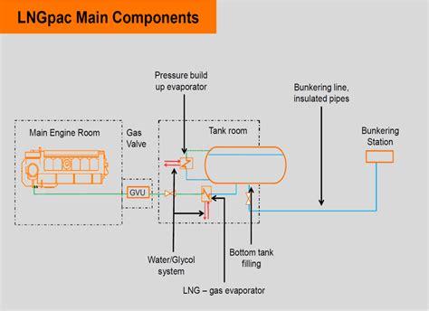 fender 52 telecaster wiring diagram 3 way fender p bass