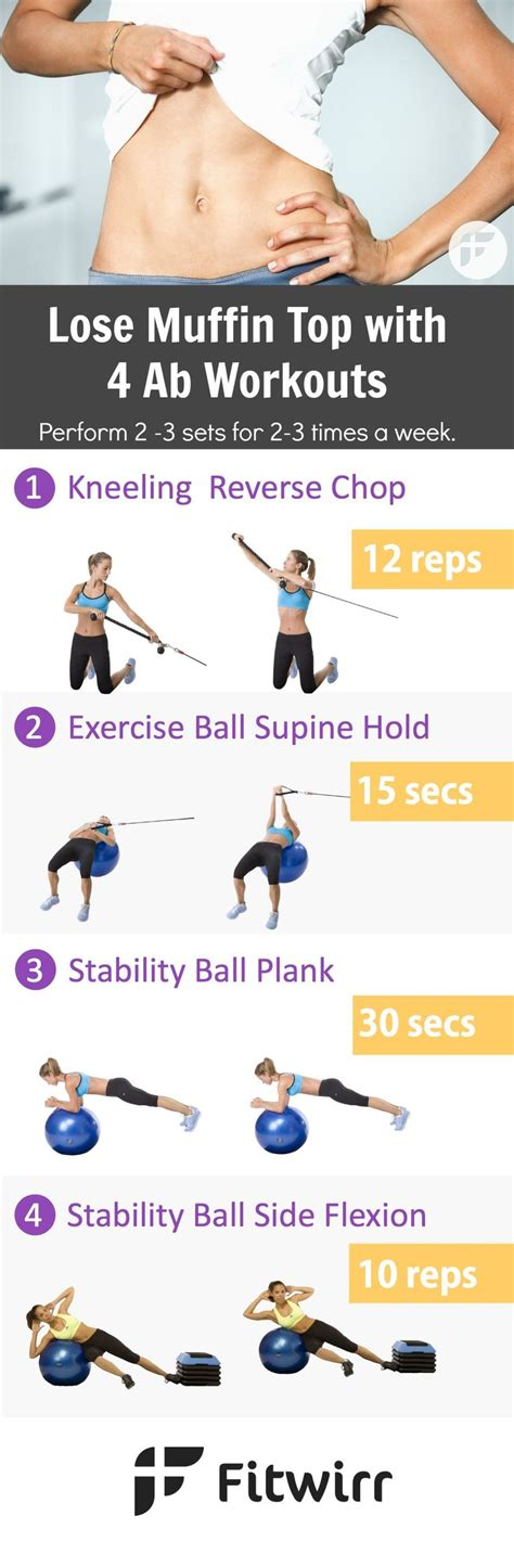 96 best images about ab workouts on abs side plank and exercises