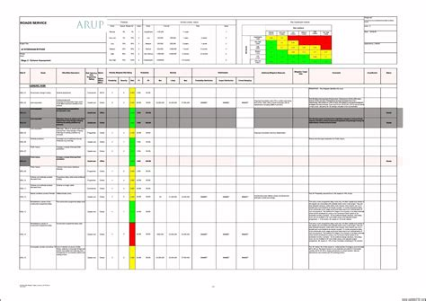 project risk assessment template xls template update234