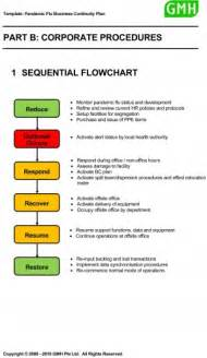 Emergency Communications Plan Template by Communication Plan Crisis Communication Plan Flowchart
