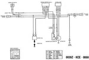 2003 honda xr250r no spark mechanicadvice