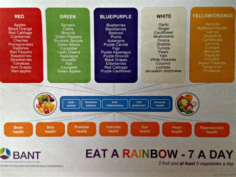 the rainbow diet a holistic approach to radiant health through foods and supplements books eat a rainbow simple ways to improve your diet