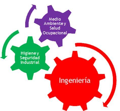 imagenes gratis de seguridad industrial seguridad e higiene industrial seguridad e higiene