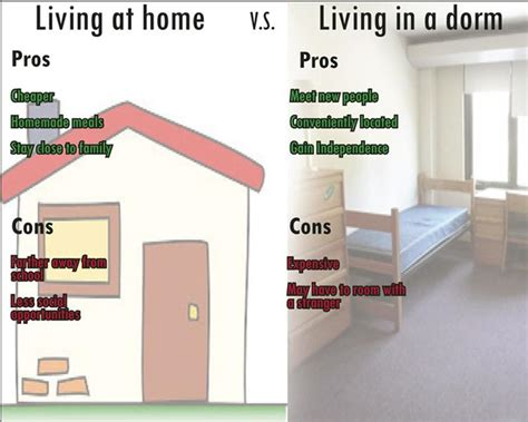 the precedent living at home better than in a