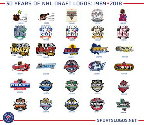 draft nhl 2018 logo for the 2018 nhl draft in dallas unveiled chris