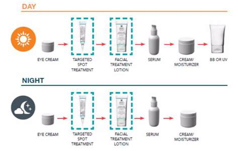 Kiehls Breakout Targeted Blemish Spot keep breakouts before s day with