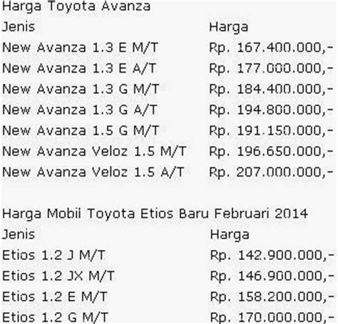 Toyota Avanza Brand New Price List Ghbn All New Toyota Price List 2014