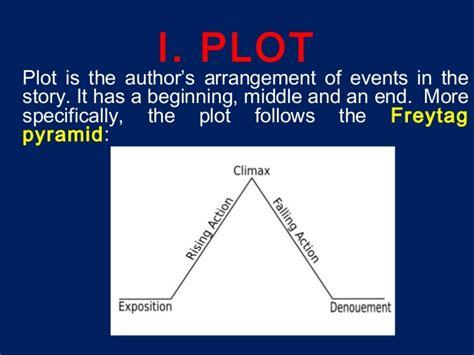 pt of elements elements of fiction ppt