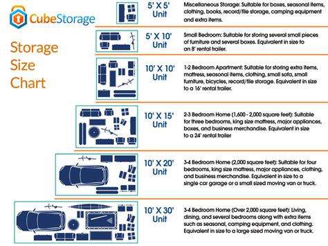 boat and rv storage edmond ok rv storage edmond ok dandk organizer