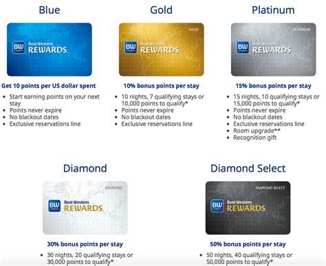 best western rewards program best western rewards permanent status match program
