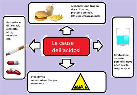 alimenti da evitare per l acido urico dieta per colesterolo guida completa per prevenire e